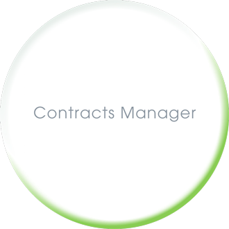 Contacts Management